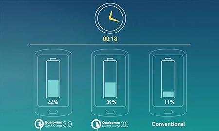 Qualcomm Quick Charge.jpg